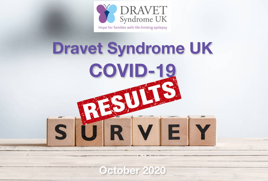 Survey results provide new data on risks, impact and outcome of COVID-19 in people affected by Dravet Syndrome