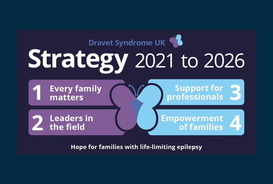 DSUK launches ambitious five-year strategy to guide it's mission to bring hope to families living with Dravet Syndrome